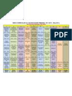 Mapa Curricular Lep Plan 2011