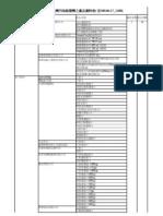 0627含有受塑化劑污染起雲劑之產品資料表