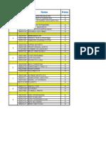 Daftar Hasil Diskusi Kelas A