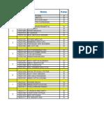 Daftar Hasil Diskusi Kelas b