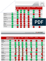Competitive Comparison Charts June 2011