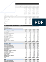 Euro Monitor Data 2009 Update_amorepacific_Modified