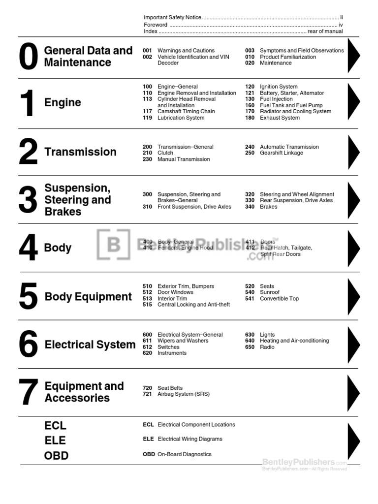 MINI Cooper (R55, R56, R57) Service Manual: 2007-2011 - Table of Contents    Mini   Manual Transmission