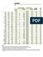WA Housing Market Snapshot - First Quarter 2011