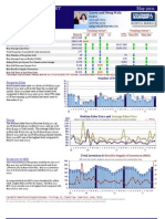 Market Action Report - City_ Madison - May2011