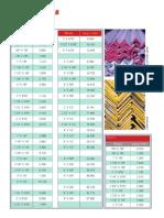 Tabela Cantoneiras Abas Iguais