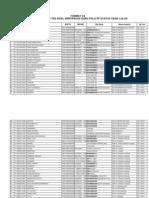 Daftar Hadir Peserta Tes TL