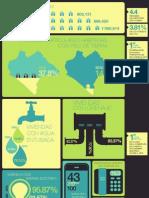 Infografía Vivienda Censo 2010 Chiapas