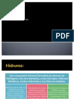 Tipos de hidruros y obtención del hidrógeno