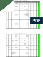 Tabla Resumen Panorama de Factores Comarrico
