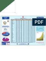 Census 2011 Data Sheet UP