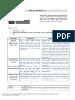 Application Note_gsm-3g Gateways_amr Codec
