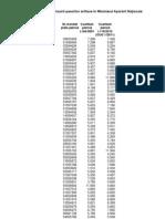Lista Cu Pensiile Revizuite Site-ul MApN, 29.06.2011, Orele 12.31