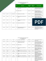 NCCC Deployment Report 6-28-11