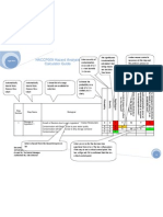 Hazard Analysis Calculator Guide