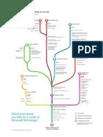 ICT Curriculum Roadmap