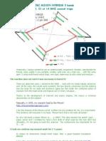 FR5EC MOXON HYBRIDE 14-21-28 Coaxial English)