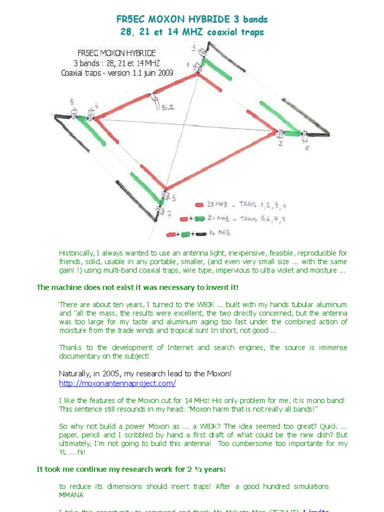 FR5EC MOXON HYBRIDE 14-21-28 Coaxial English) | Coaxial
