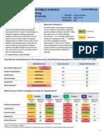 2010-11 Learning Environment Survey J Hillhouse