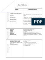 Competencias Essenciais e Especificas