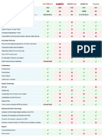 Reference Manager Comparison Chart
