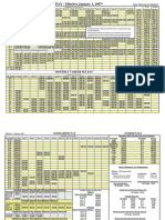Mil Pay Table 1997