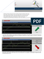 Forex Market Insight 30 June 2011