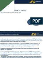Principales+Indices+May+2011 Jal