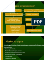 Project Report,Business Plan,Feasibility Report