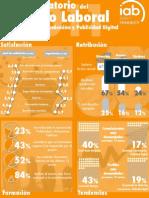 Infografía Mercado Laboral IAB 2011
