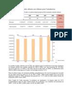Annexe Rapport Traducteur Extrait en PDF