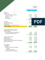 Year Financial Forecast
