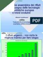 Bio Gas