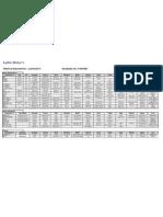 Tabela Lubrimotors