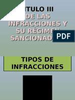 DE LAS INFRACCIONES Y SU RÉGIMEN SANCIONADOR (LEY DE EXTRANJERÍA)