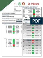 Irlanda - Premier League, j21 - Shamrock vs St. Patricks (2011-21)V21