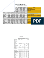 FY12 Four Year Growth Analysis Budget