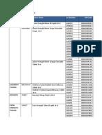J&J Product Recall List