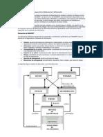 Análisis y Gestión de Riesgo2