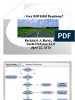 SAP PM Presentation Bmansi_ppt1