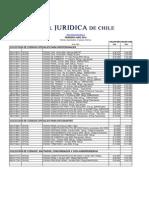 Editorial Juridica Lista Precios Feb 2010