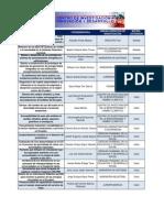 Proyectos de Investigacion Present a Dos Convocatoria 2011