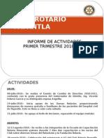 Informe de Actividades 1er. Trim 2010