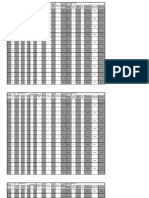 2010 POBT Academy Annual Report Data