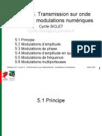 CM5 Modulations