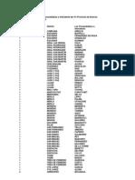 Lista de Precandidatos a Intendente Del PJ Provincia de Buenos Aires