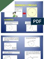 Circunferencia PPT