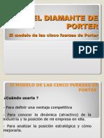 Diamante de Porter (Las 5 fuerzas de Porter)