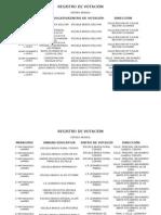 Registro de Centros de Votación para Elecciones Abiertas de Voluntad Popular en Aragua