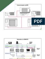 Siemens - S7-Bas-13
